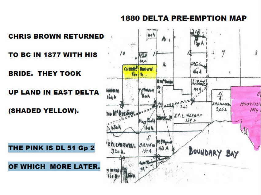 The Brown preemption in East Delta