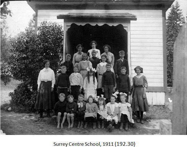 Surrey Centre School