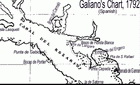 Galiano's map 1792